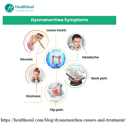 The Correlation between Pain's Level of Dysmenorrhea and Affected Activity: A Study of Young Women in Surakarta Residency