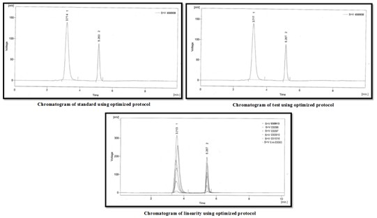 Development and validation of analytical method for simultaneous estimation of sofosbuvir and velpatasvir by RP-HPLC method in pharmaceutical dosage form