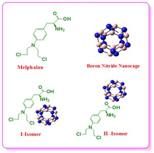 Adsorption of melphalan anticancer drug on the surface of boron nitride cage (B12N12): A comprehensive DFT study