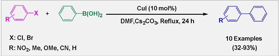 Copper-catalyzed Ligand-Free Suzuki–Miyaura Coupling Reaction of Aryl Halides with Arylboronic Acid