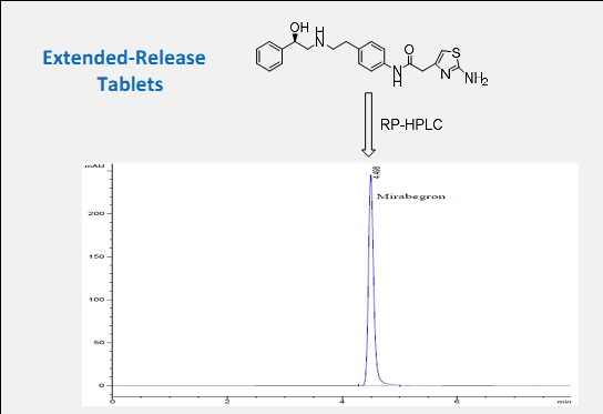 RP-HPLC Method Development and Validation for the Quantitative Estimation of Mirabegron in Extended-Release Tablets