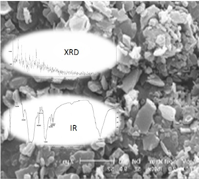Synthesis of polymer-coated RDX/AP nano-composites using supercritical CO2