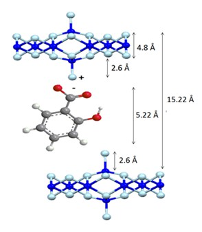 Nanohybrid based on layered zinc hydroxide with salicylic acid drug: Investigation of the structure and controlled release properties